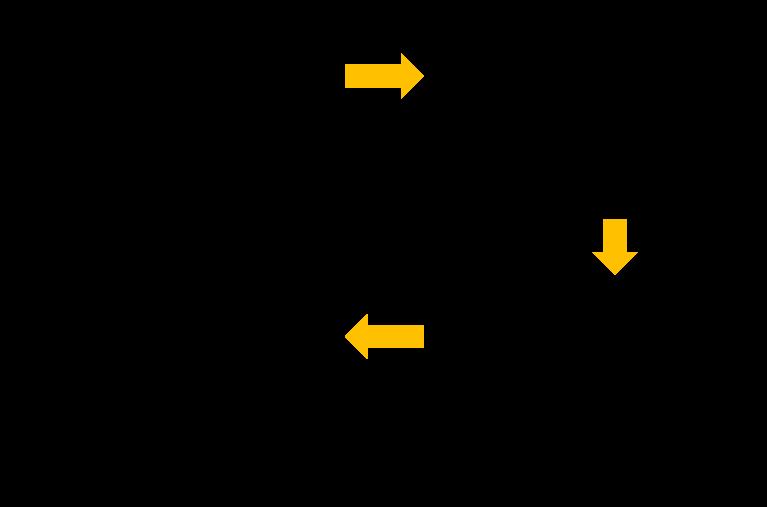 MPR process